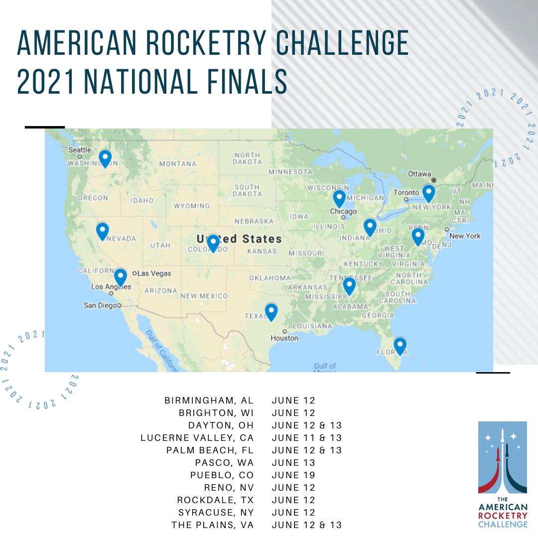 National Finals Sites